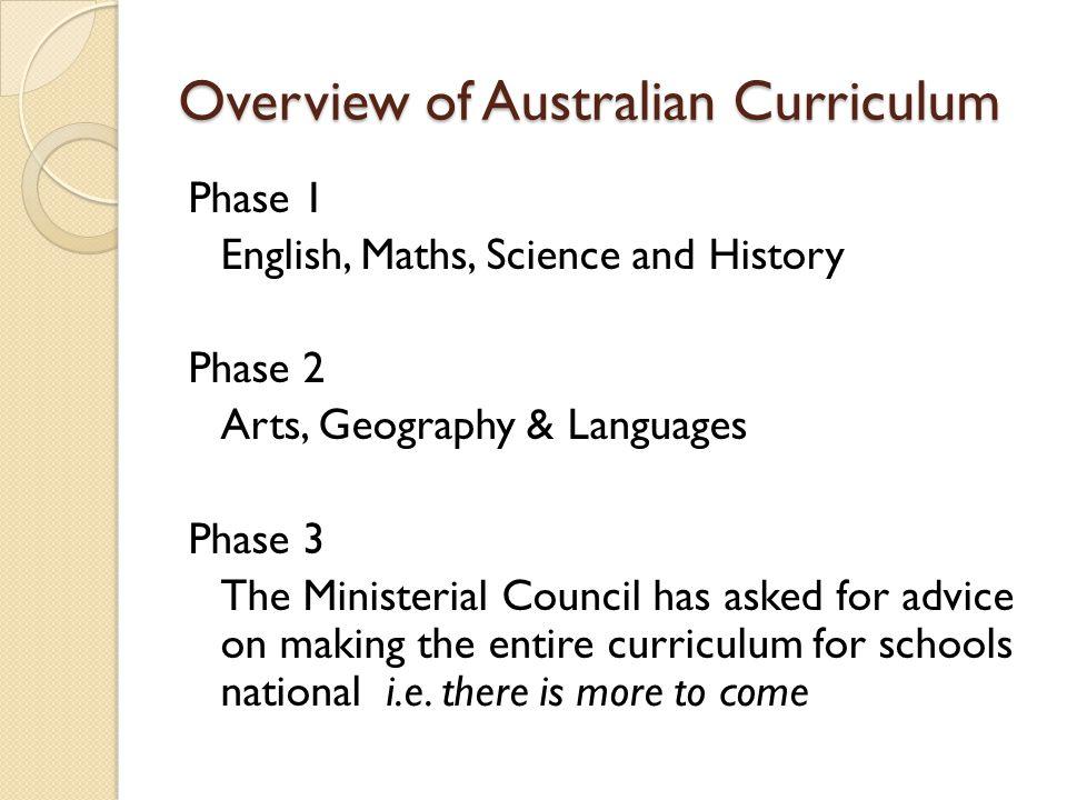 Overview of Australian Curriculum