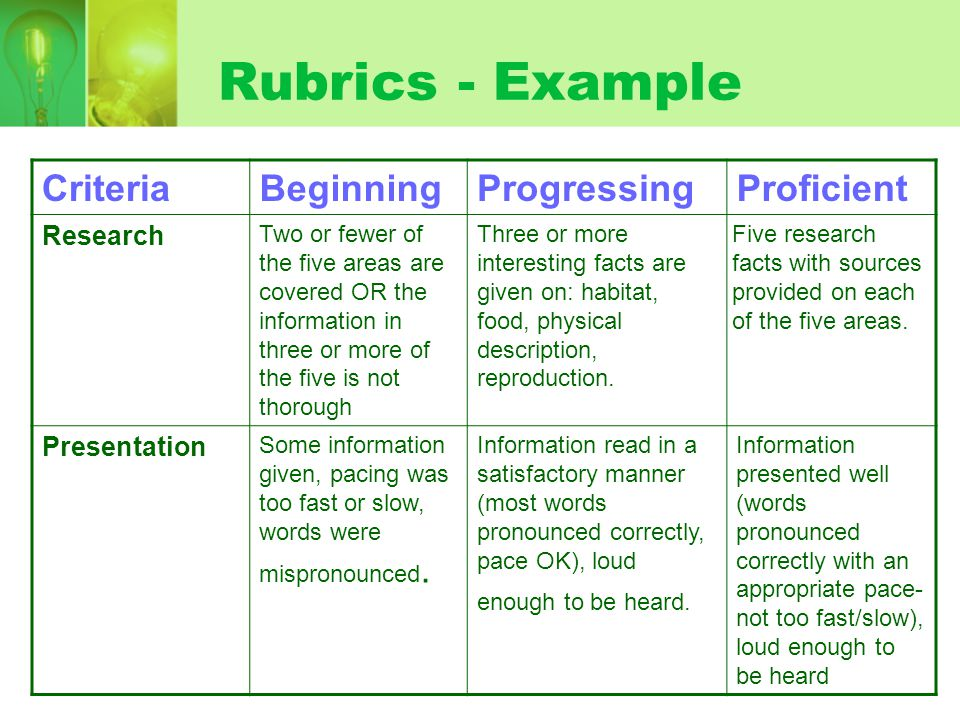 Rubrics - Example Criteria Beginning Progressing Proficient Research
