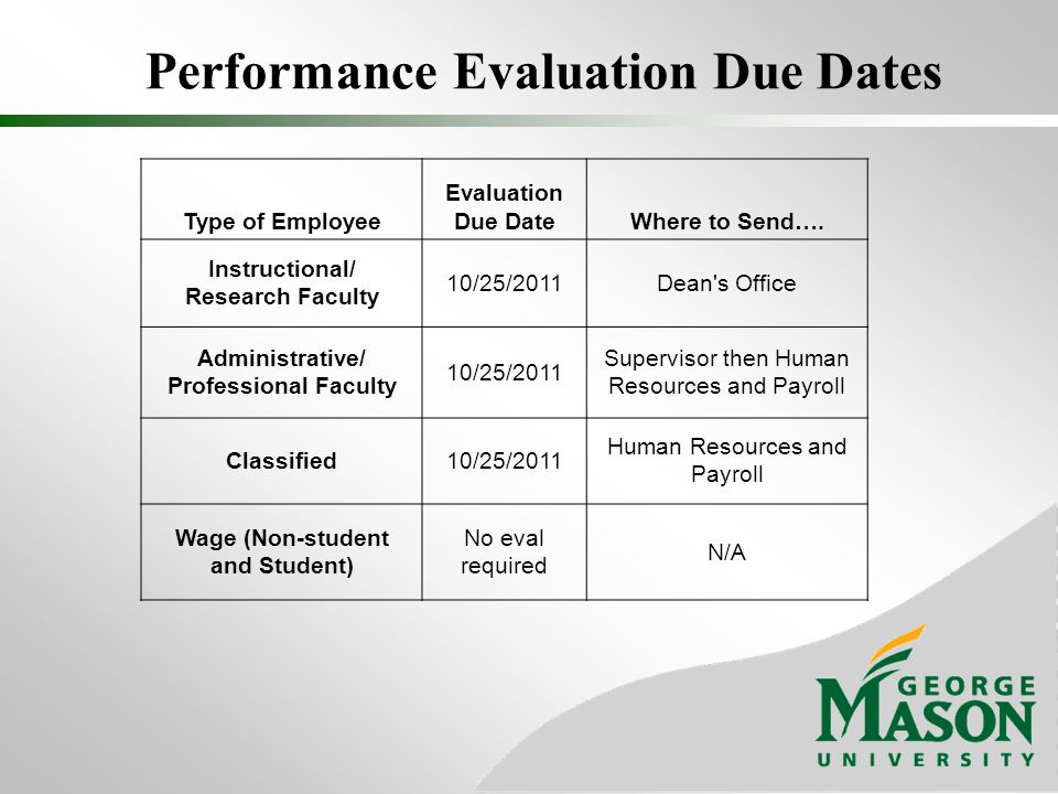 Performance Evaluation Due Dates