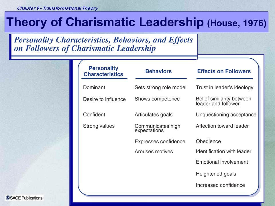 Theory of Charismatic Leadership (House, 1976)