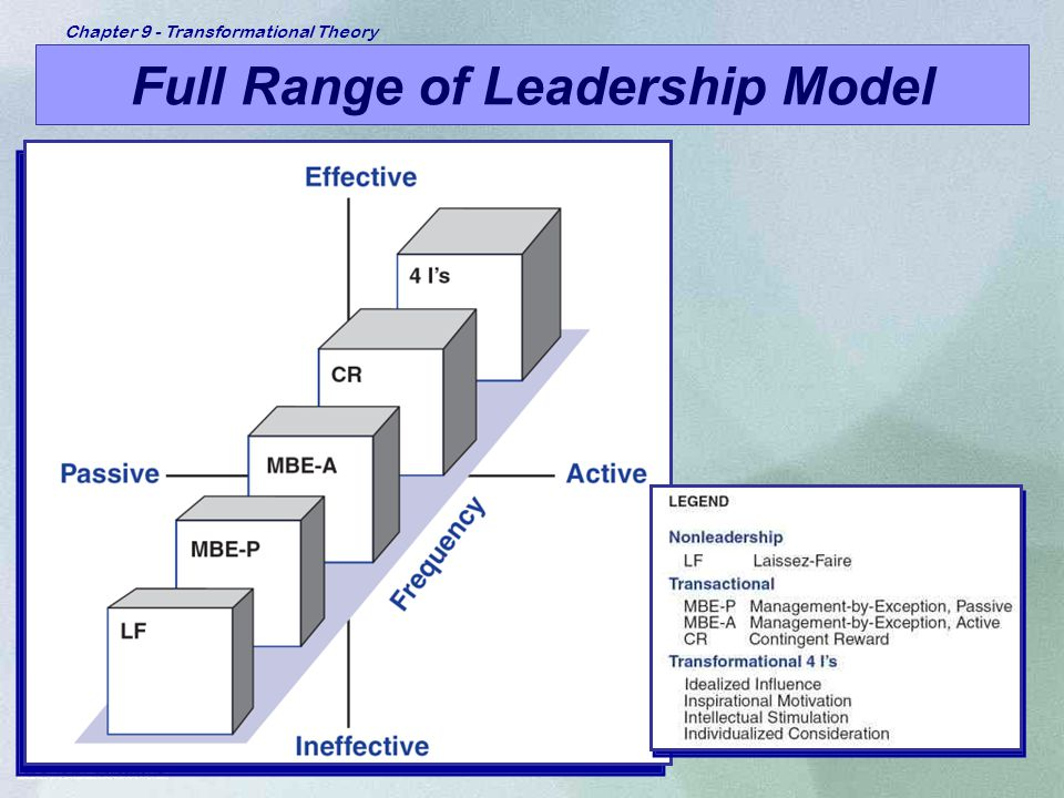 moral leadership a transformative model for