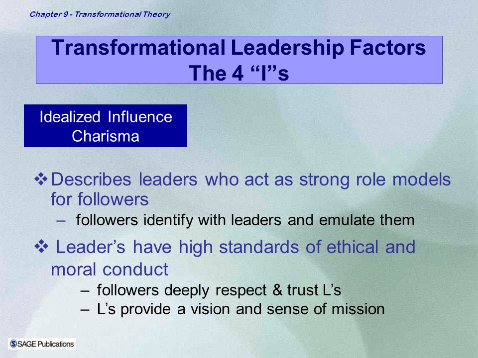 Transformational Leadership Factors The 4 I s