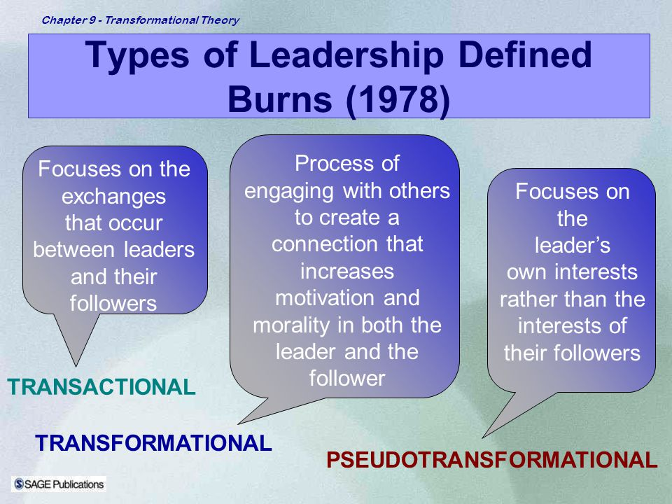 Types of Leadership Defined Burns (1978)