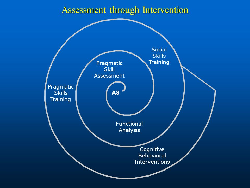 Assessment through Intervention