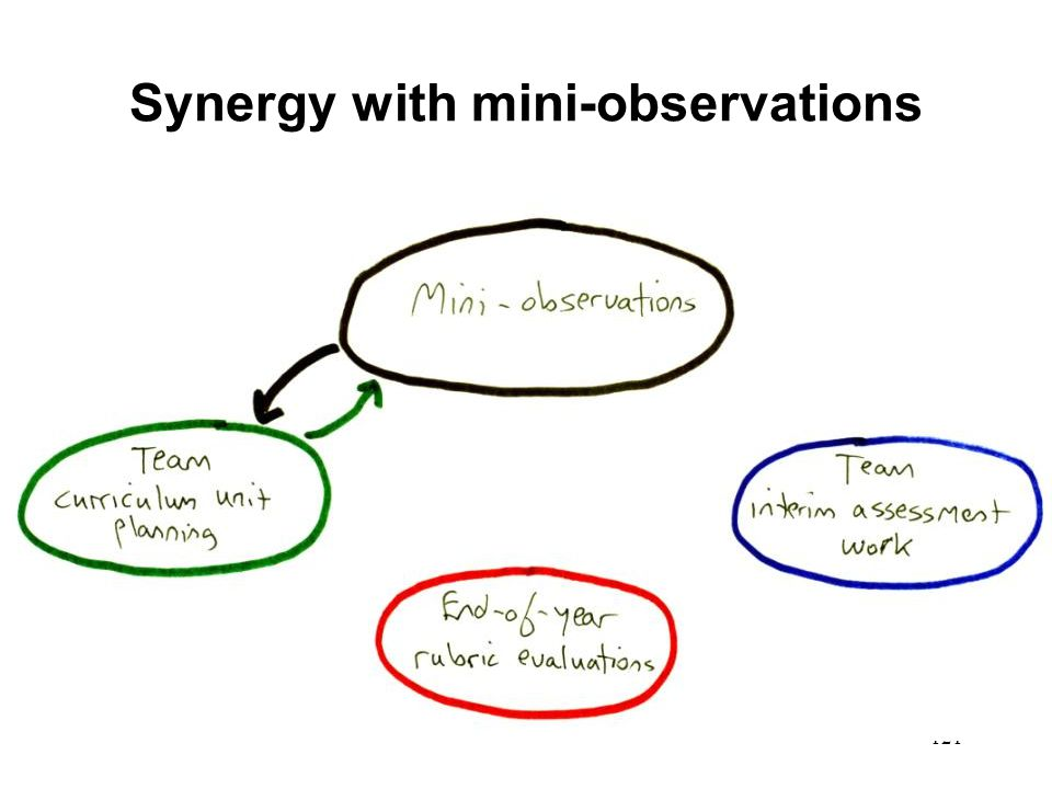 Synergy with mini-observations
