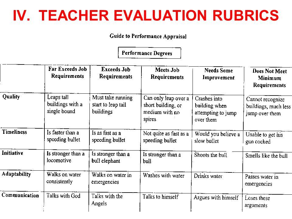 IV. TEACHER EVALUATION RUBRICS