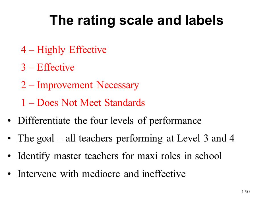 The rating scale and labels