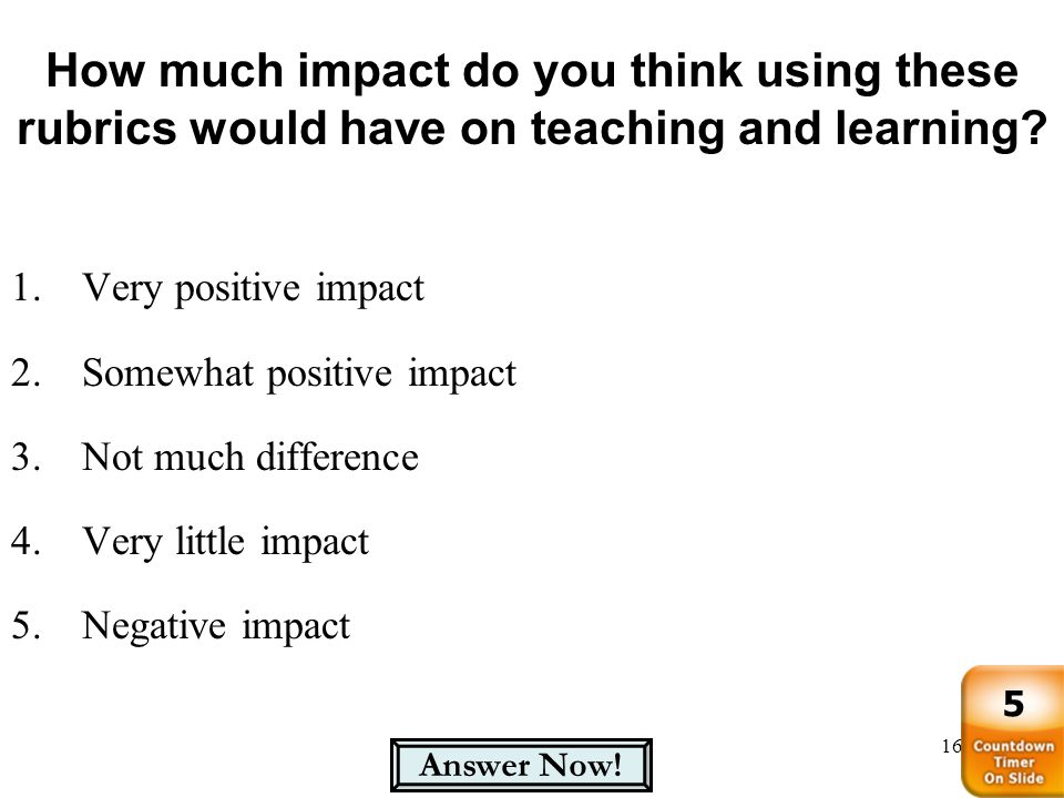 How much impact do you think using these rubrics would have on teaching and learning