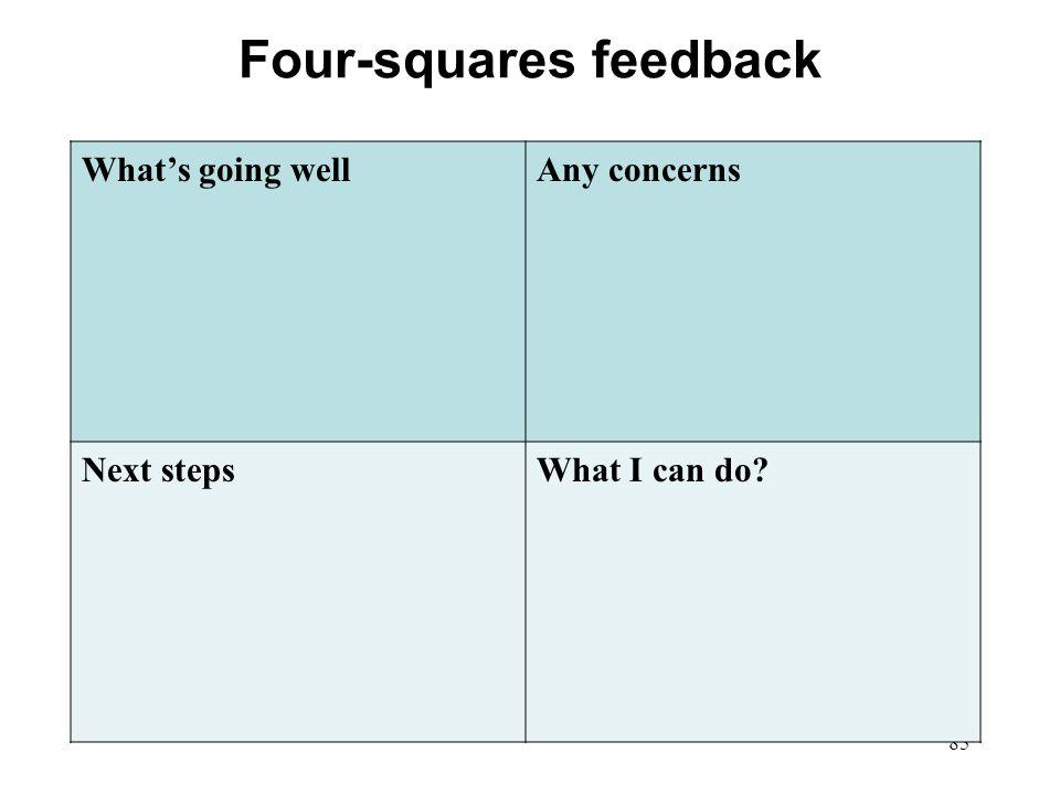Four-squares feedback