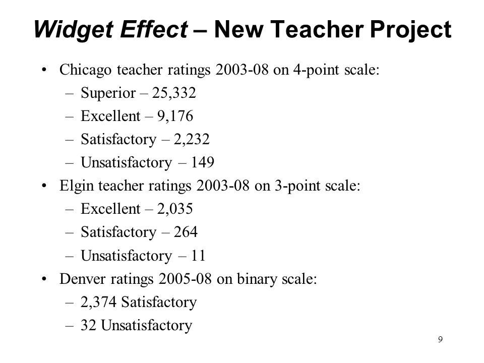 Widget Effect – New Teacher Project