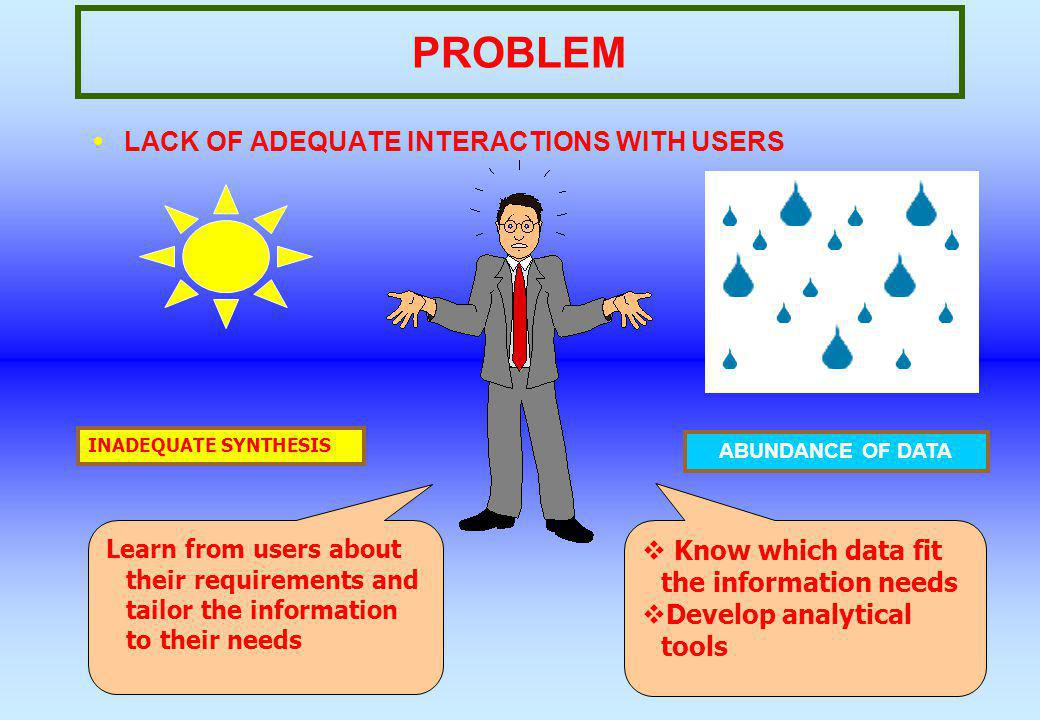 PROBLEM LACK OF ADEQUATE INTERACTIONS WITH USERS