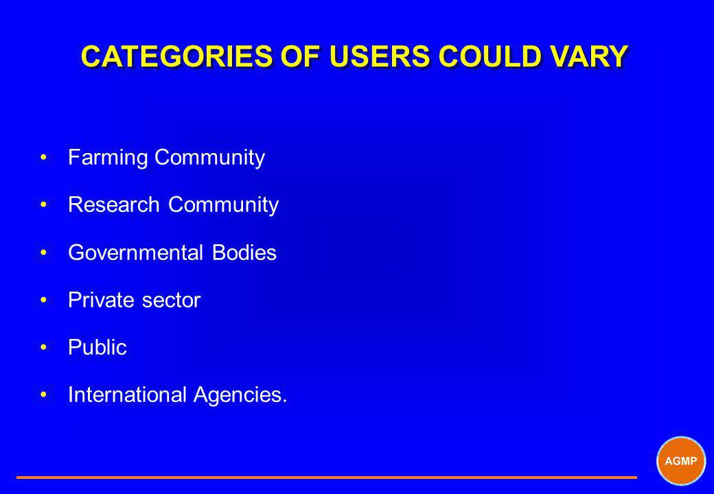 CATEGORIES OF USERS COULD VARY