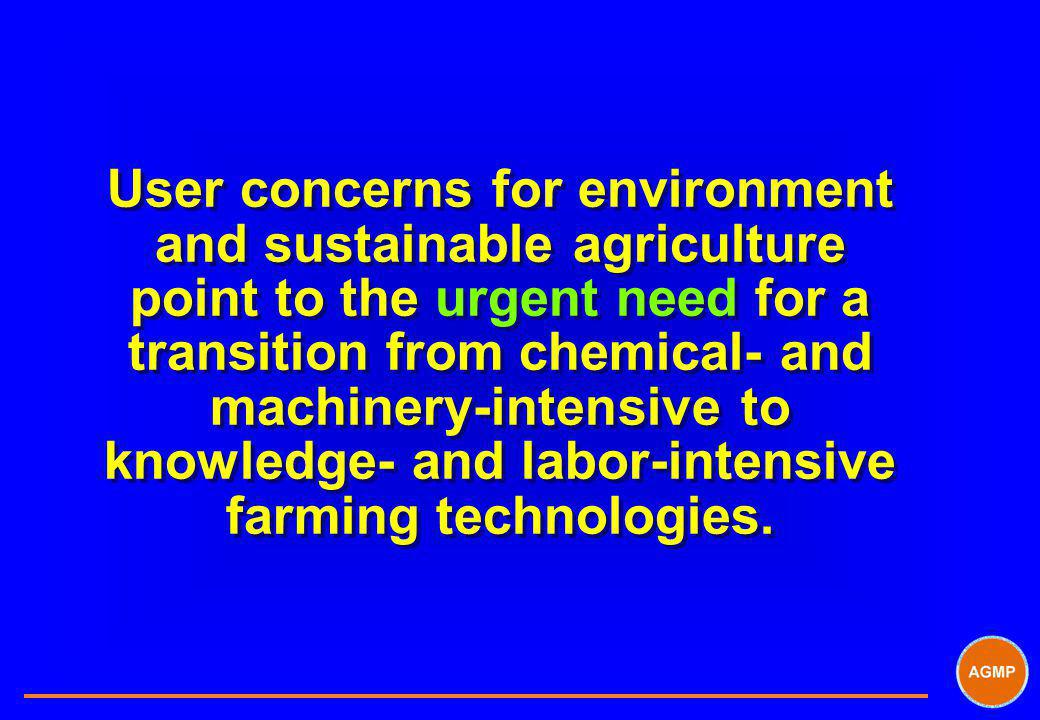 User concerns for environment and sustainable agriculture point to the urgent need for a transition from chemical- and machinery-intensive to knowledge- and labor-intensive farming technologies.