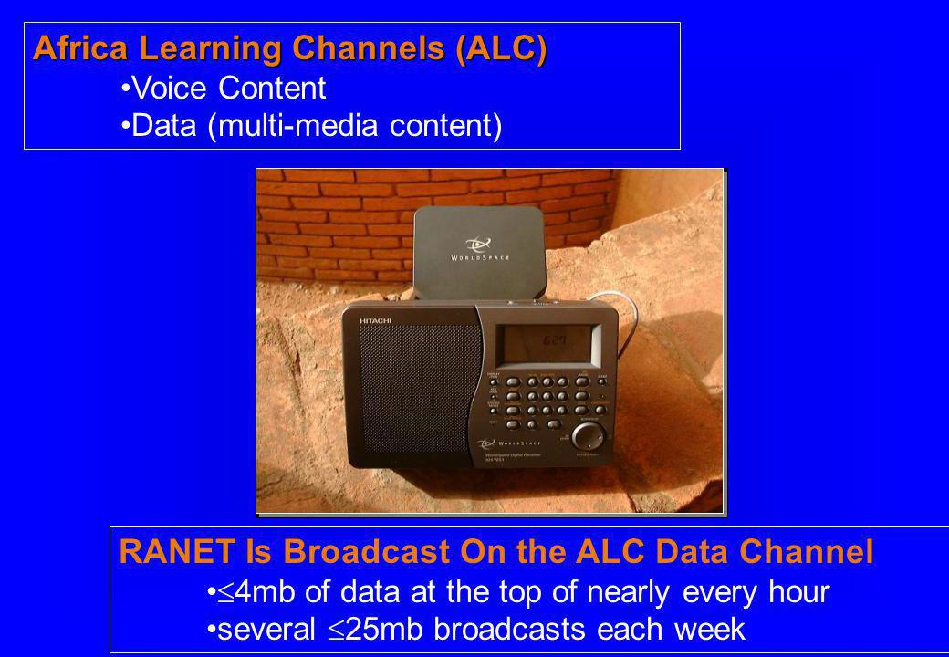 Africa Learning Channels (ALC)