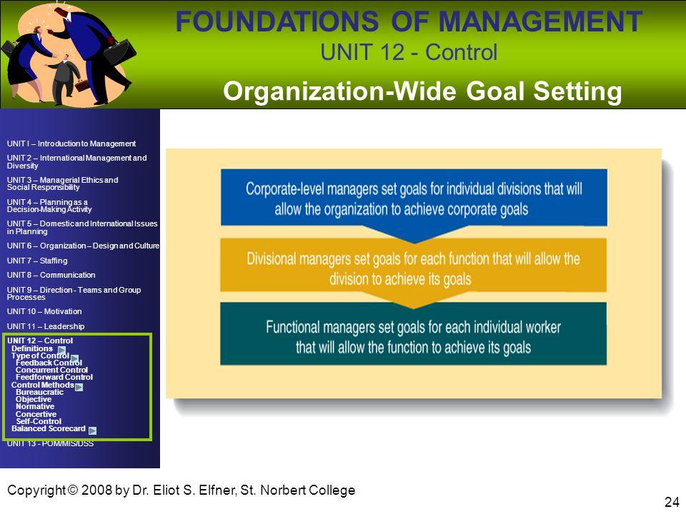 Organization-Wide Goal Setting