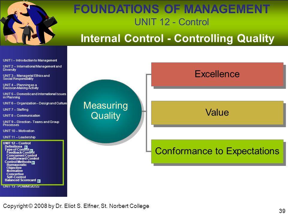 Internal Control - Controlling Quality