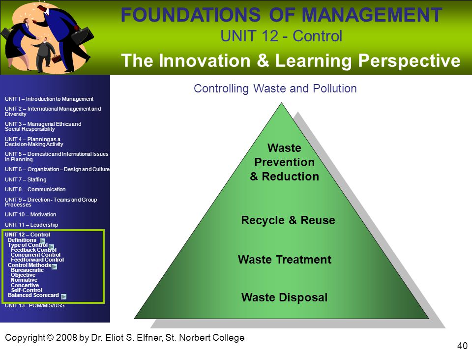 The Innovation & Learning Perspective