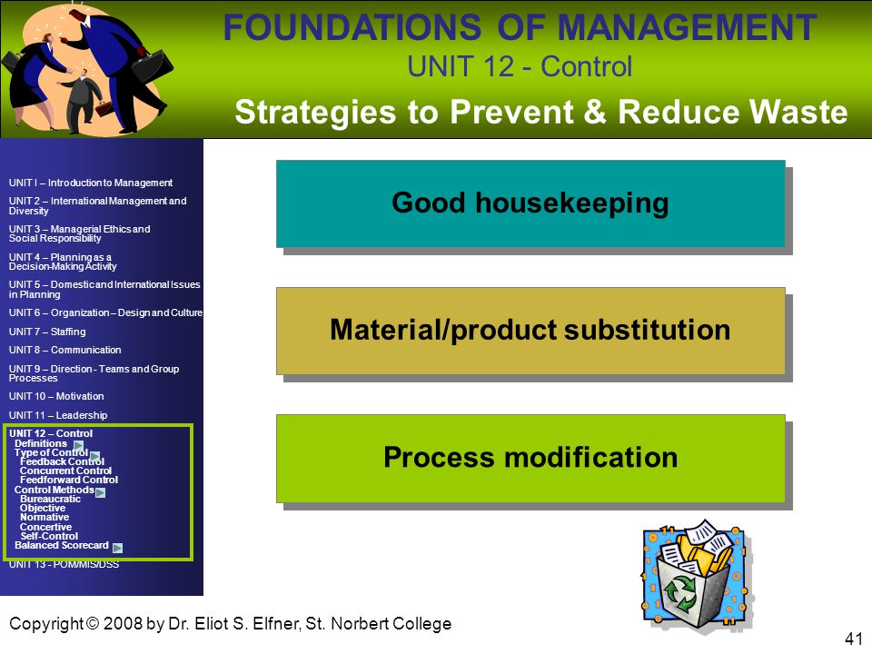 Strategies to Prevent & Reduce Waste