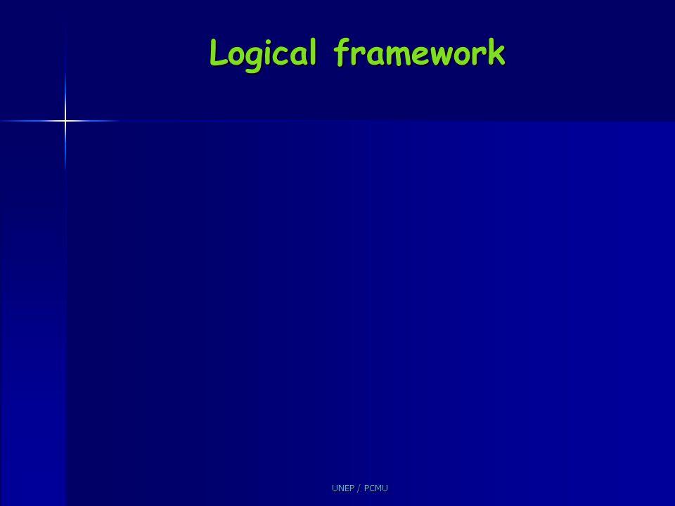 Logical framework UNEP / PCMU