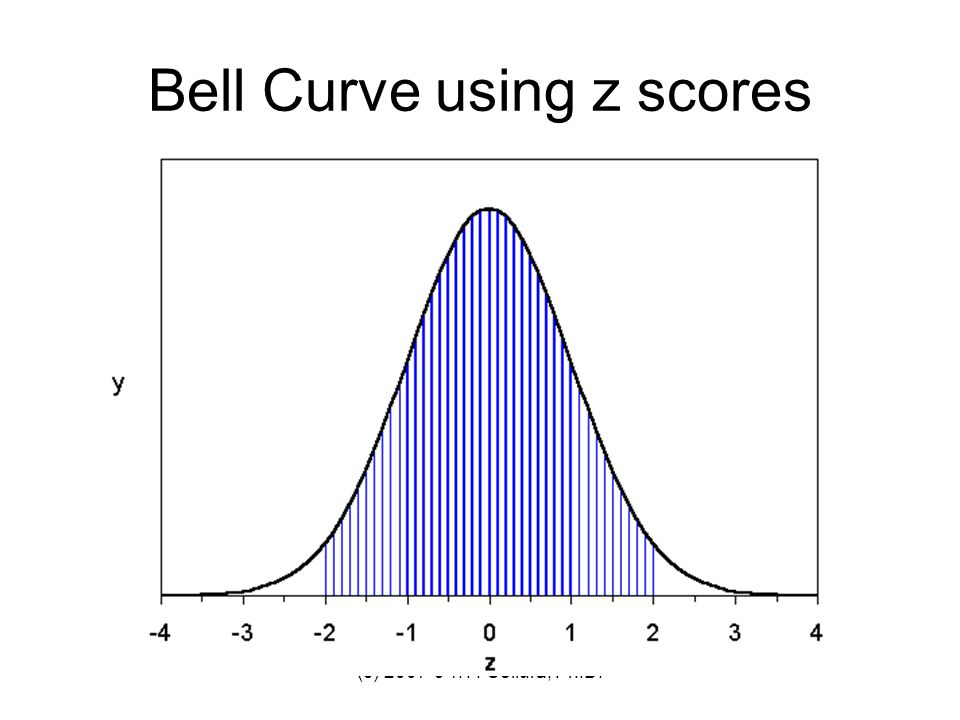 Bell Curve using z scores