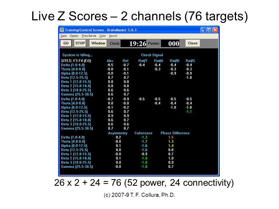 Live Z Scores – 2 channels (76 targets)