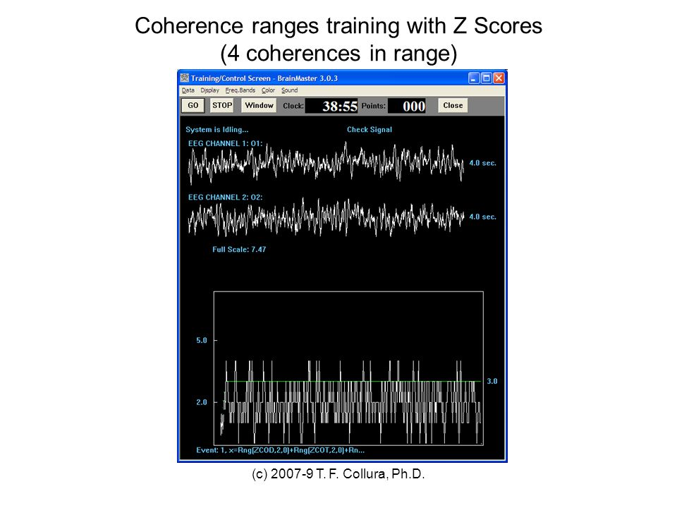 Coherence ranges training with Z Scores (4 coherences in range)