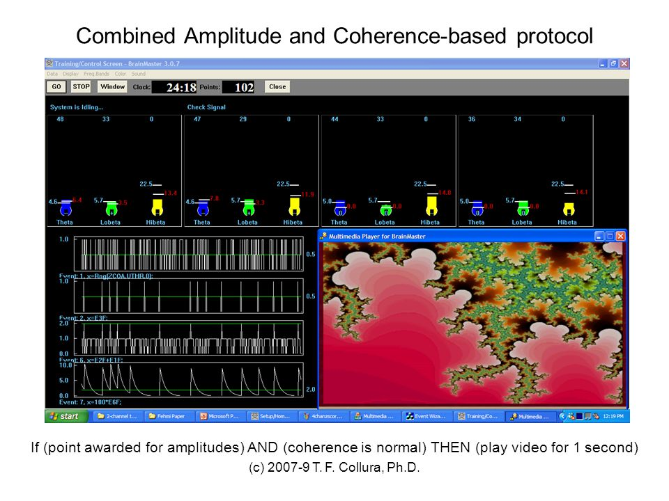 Combined Amplitude and Coherence-based protocol