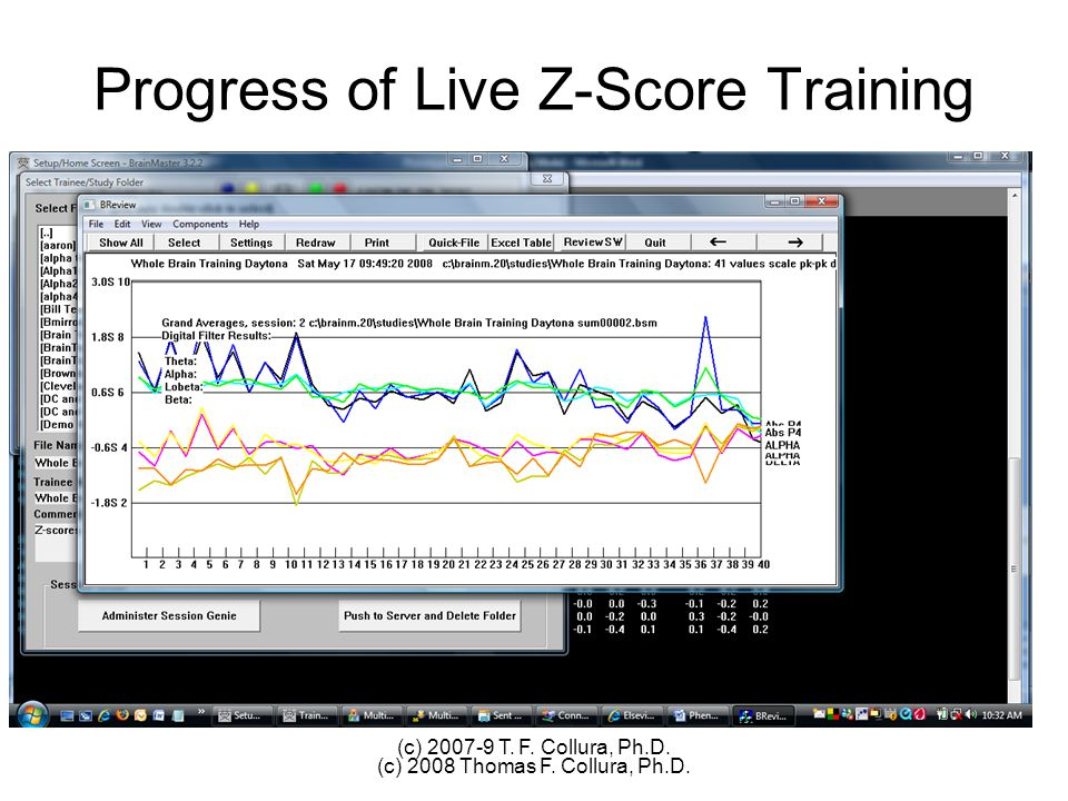 Progress of Live Z-Score Training