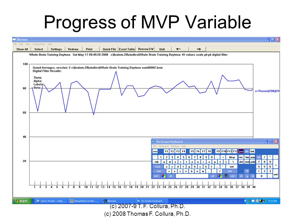 Progress of MVP Variable