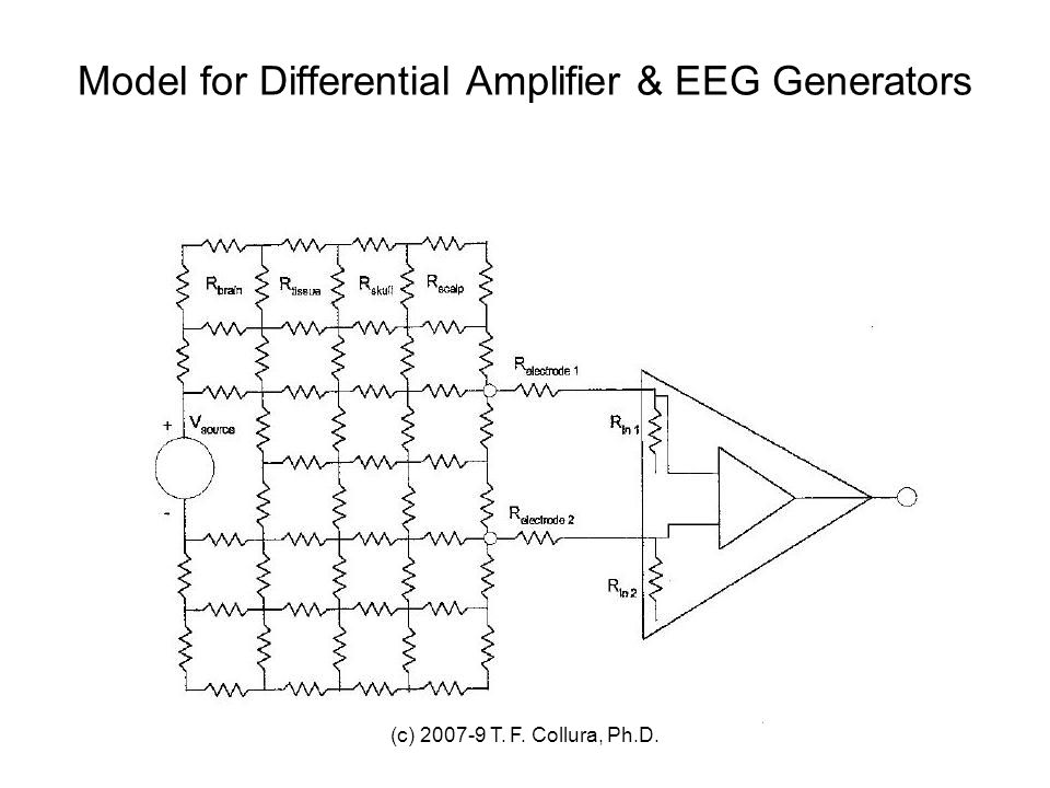 Model for Differential Amplifier & EEG Generators