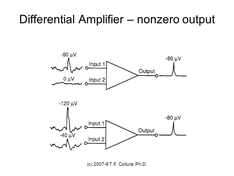 Differential Amplifier – nonzero output