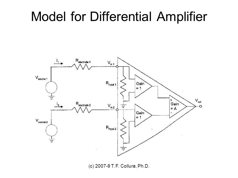 Model for Differential Amplifier