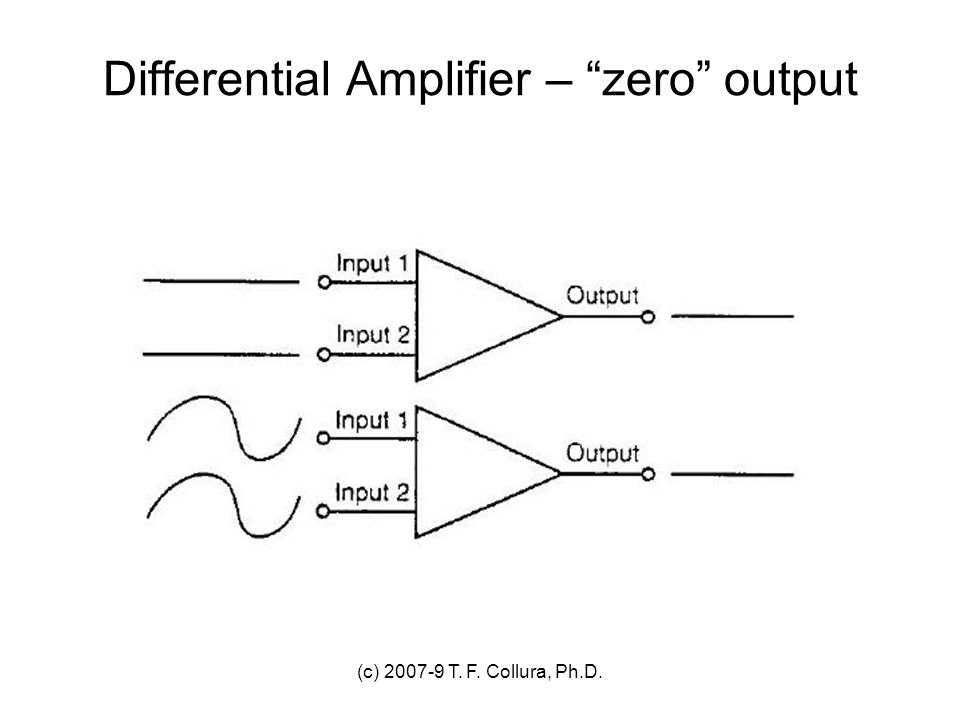 Differential Amplifier – zero output
