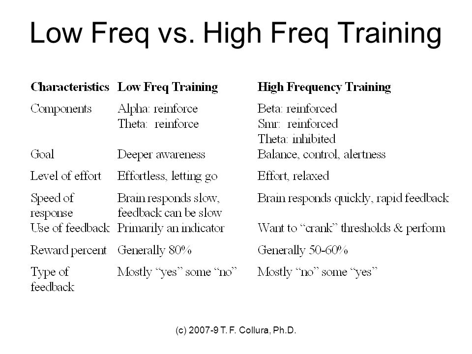 Low Freq vs. High Freq Training