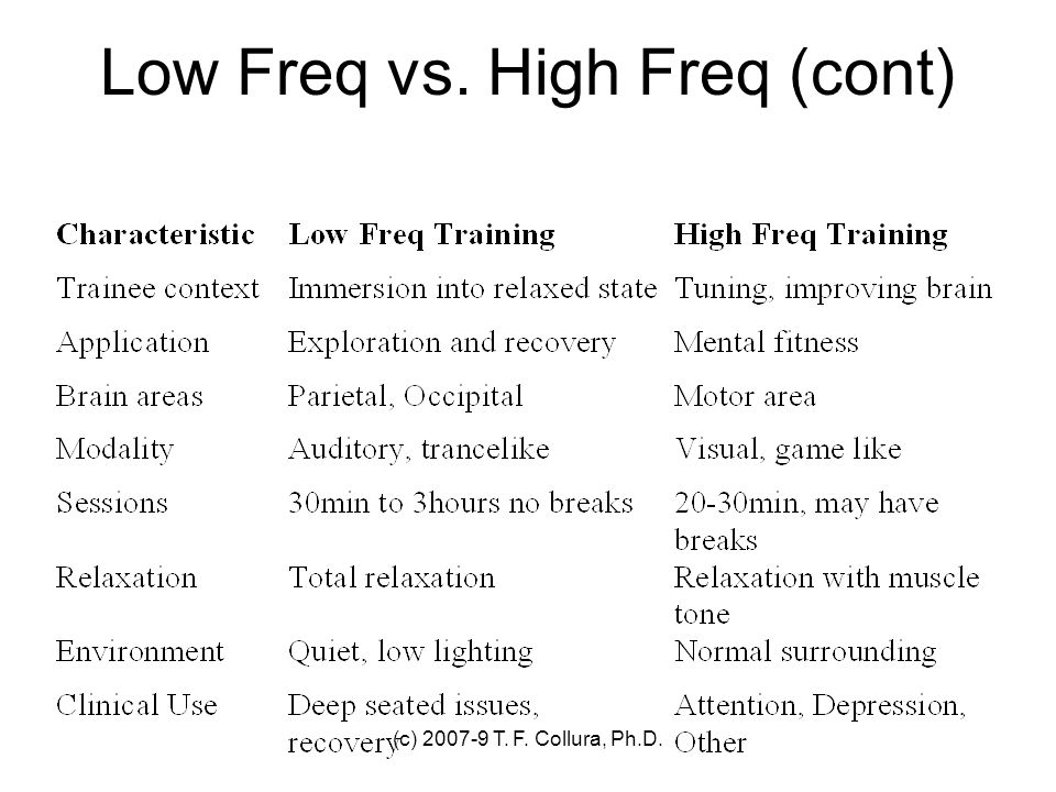 Low Freq vs. High Freq (cont)