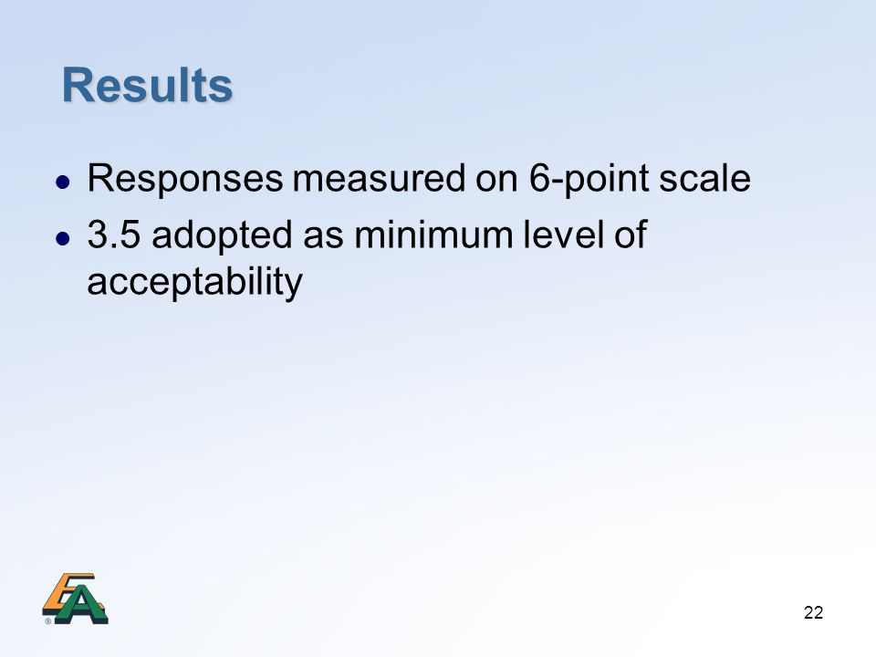 Results Responses measured on 6-point scale