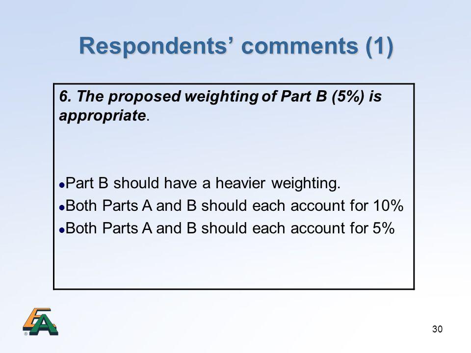 Respondents' comments (1)