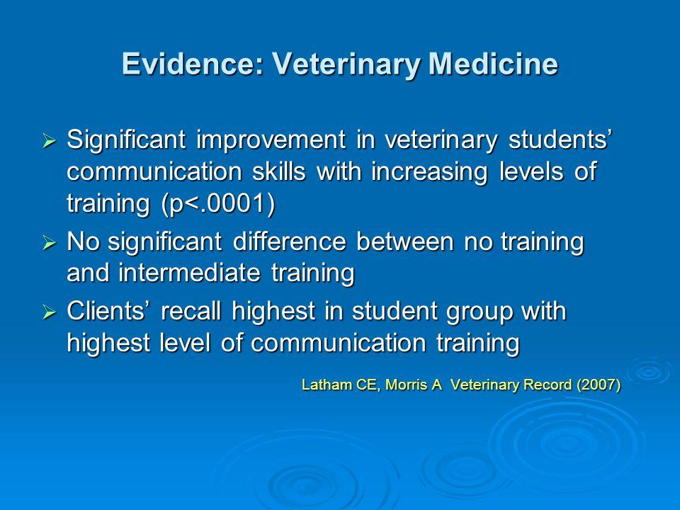 Evidence: Veterinary Medicine