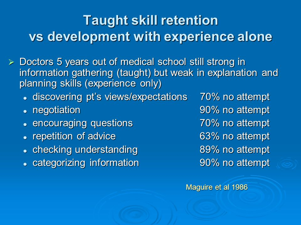 Taught skill retention vs development with experience alone