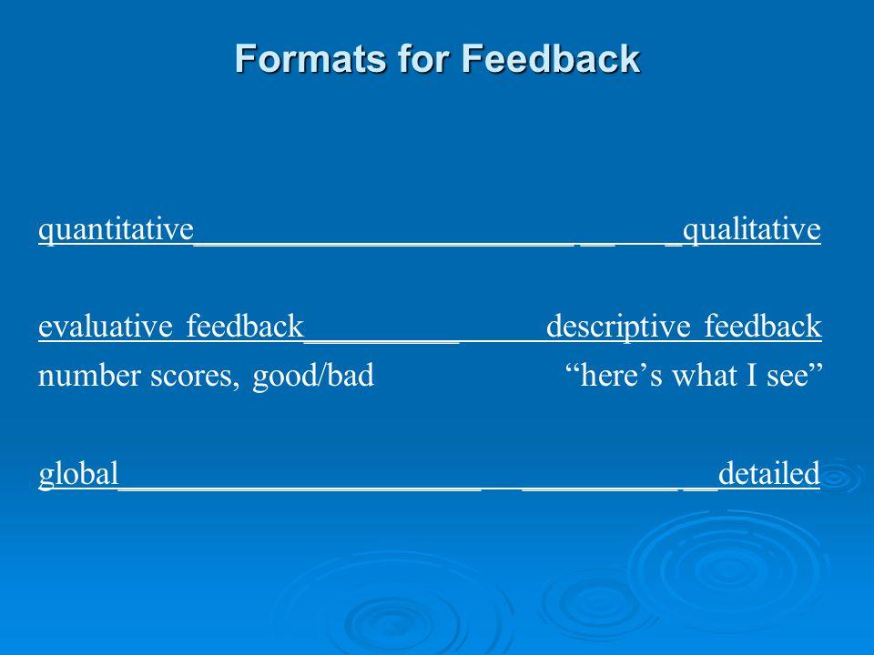 Formats for Feedback quantitative______________________ __ _qualitative. evaluative feedback_________ descriptive feedback.