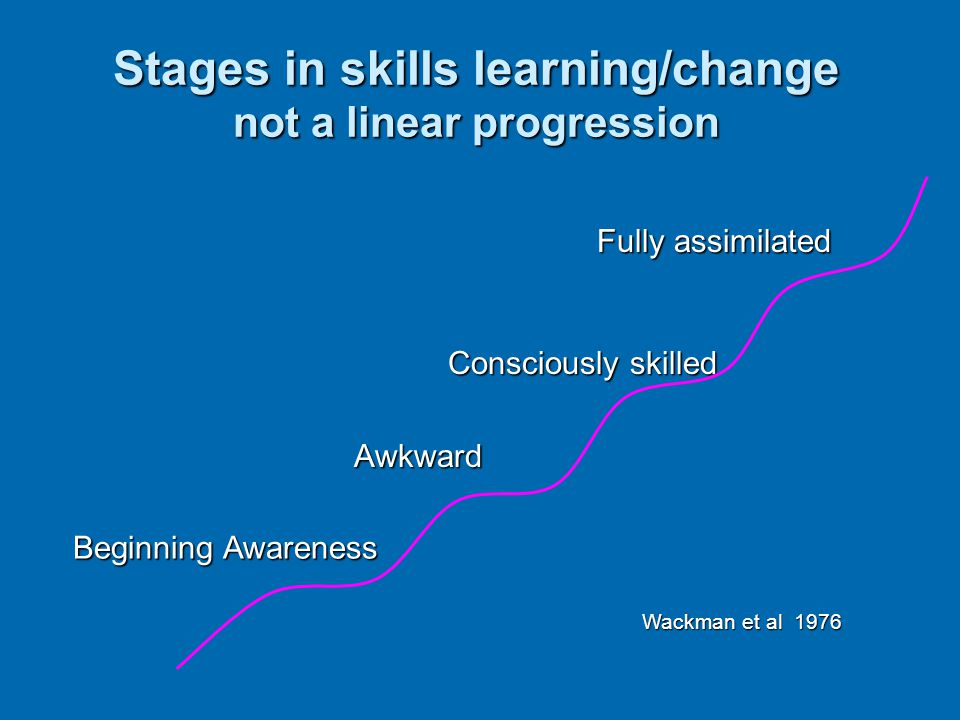 Stages in skills learning/change not a linear progression
