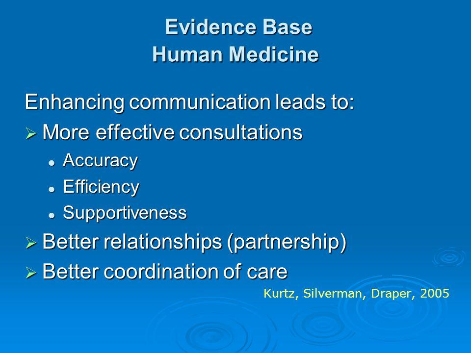 Evidence Base Human Medicine