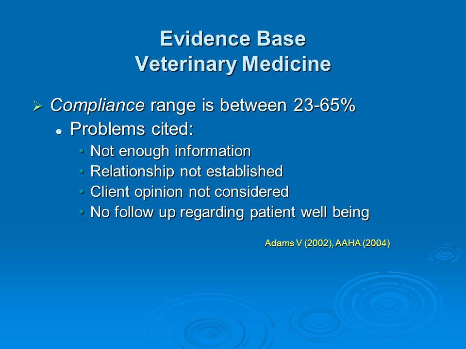 Evidence Base Veterinary Medicine
