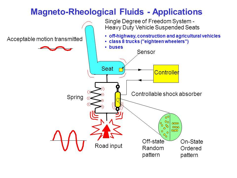 Magneto-Rheological Fluids - Applications