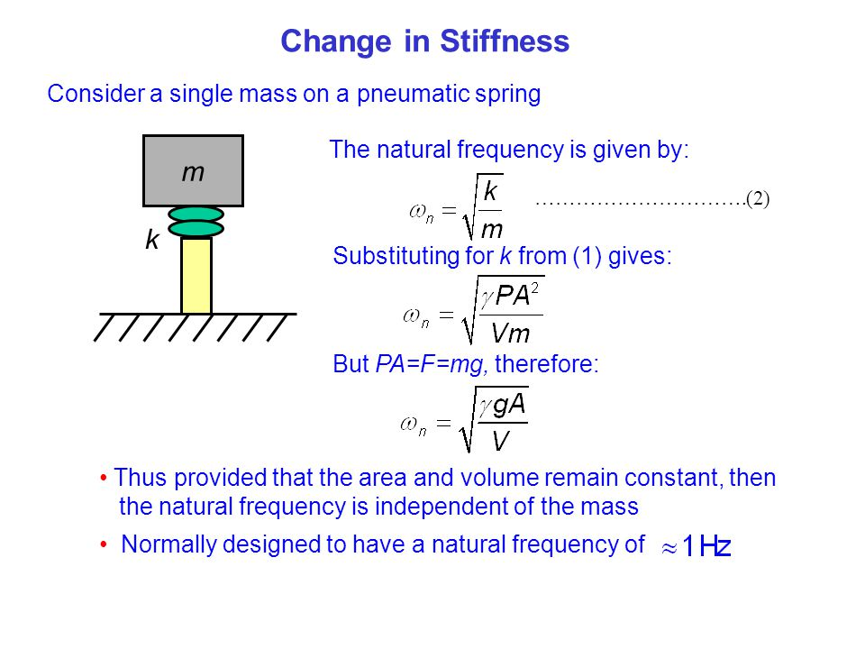 Change in Stiffness m k Consider a single mass on a pneumatic spring