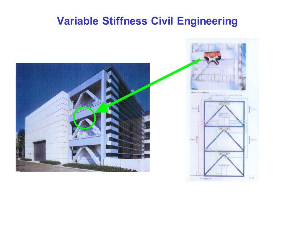 Variable Stiffness Civil Engineering