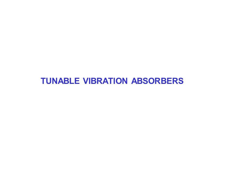 TUNABLE VIBRATION ABSORBERS