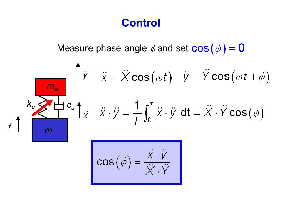 Control Measure phase angle  and set ma ka ca m