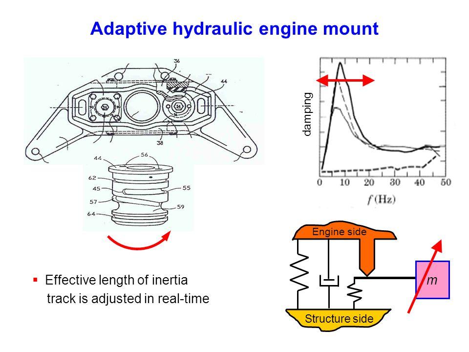 Adaptive hydraulic engine mount