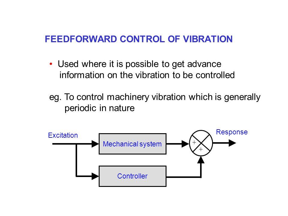 FEEDFORWARD CONTROL OF VIBRATION